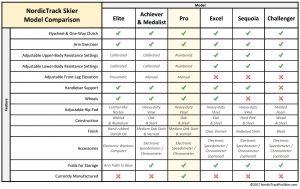 NordicTrack Ski Machine Model Comparison Chart
