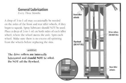 NordicTrack Ski Machine Maintenance Oil Wheels