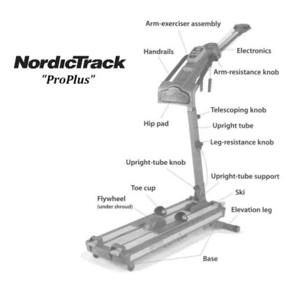 NordicTrack ProPlus Skier with handrails